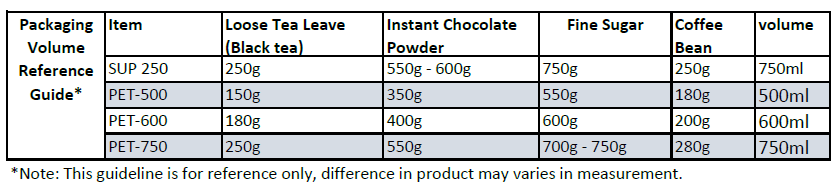 reference chart for food packaging